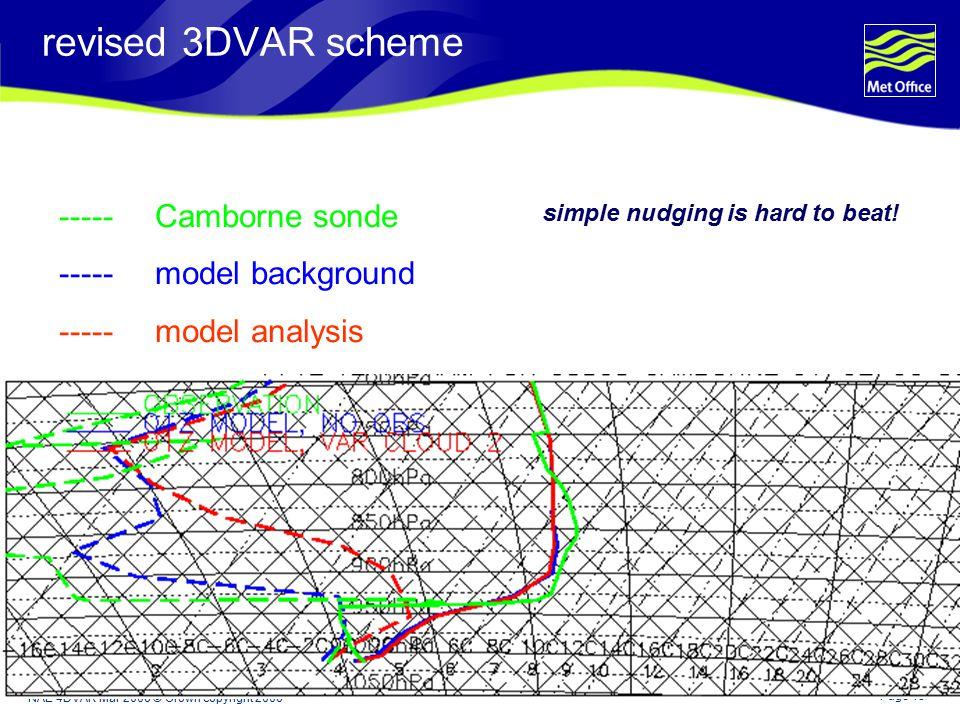 Page 18 NAE 4DVAR Mar 2006 © Crown copyright 2006 revised 3DVAR scheme -----Camborne sonde -----model background -----model analysis simple nudging is hard to beat!