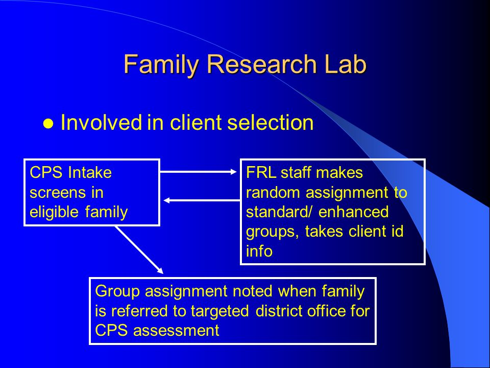 Family Research Lab Involved in client selection CPS Intake screens in eligible family FRL staff makes random assignment to standard/ enhanced groups,