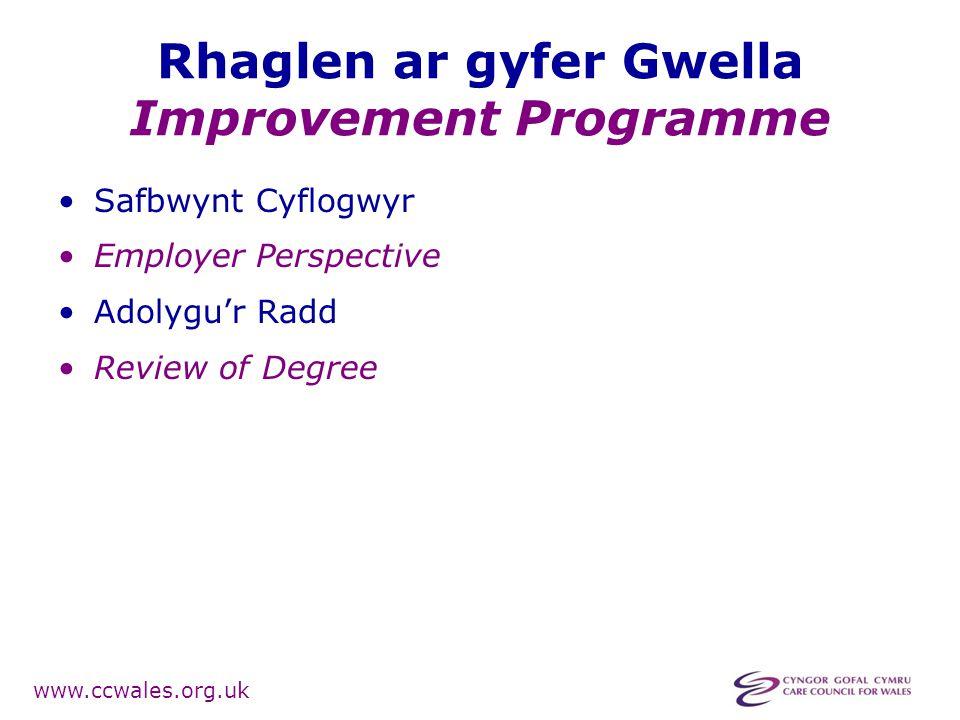 www.ccwales.org.uk Rhaglen ar gyfer Gwella Improvement Programme Safbwynt Cyflogwyr Employer Perspective Adolygu'r Radd Review of Degree