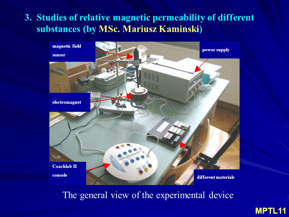 3. Studies of relative magnetic permeability of different substances (by MSc.