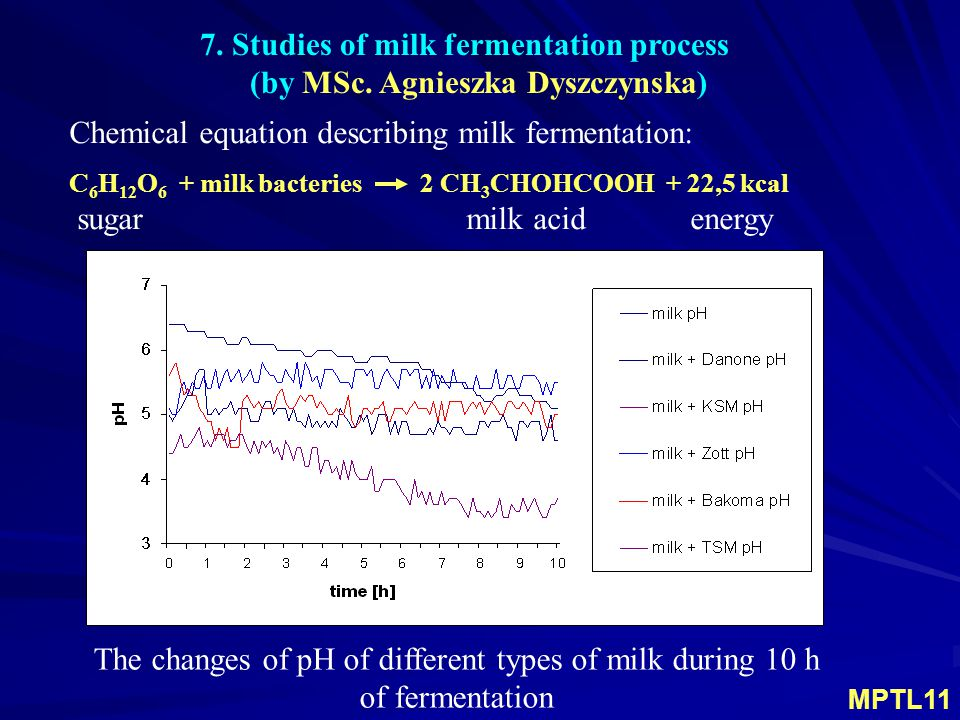 7. Studies of milk fermentation process (by MSc.