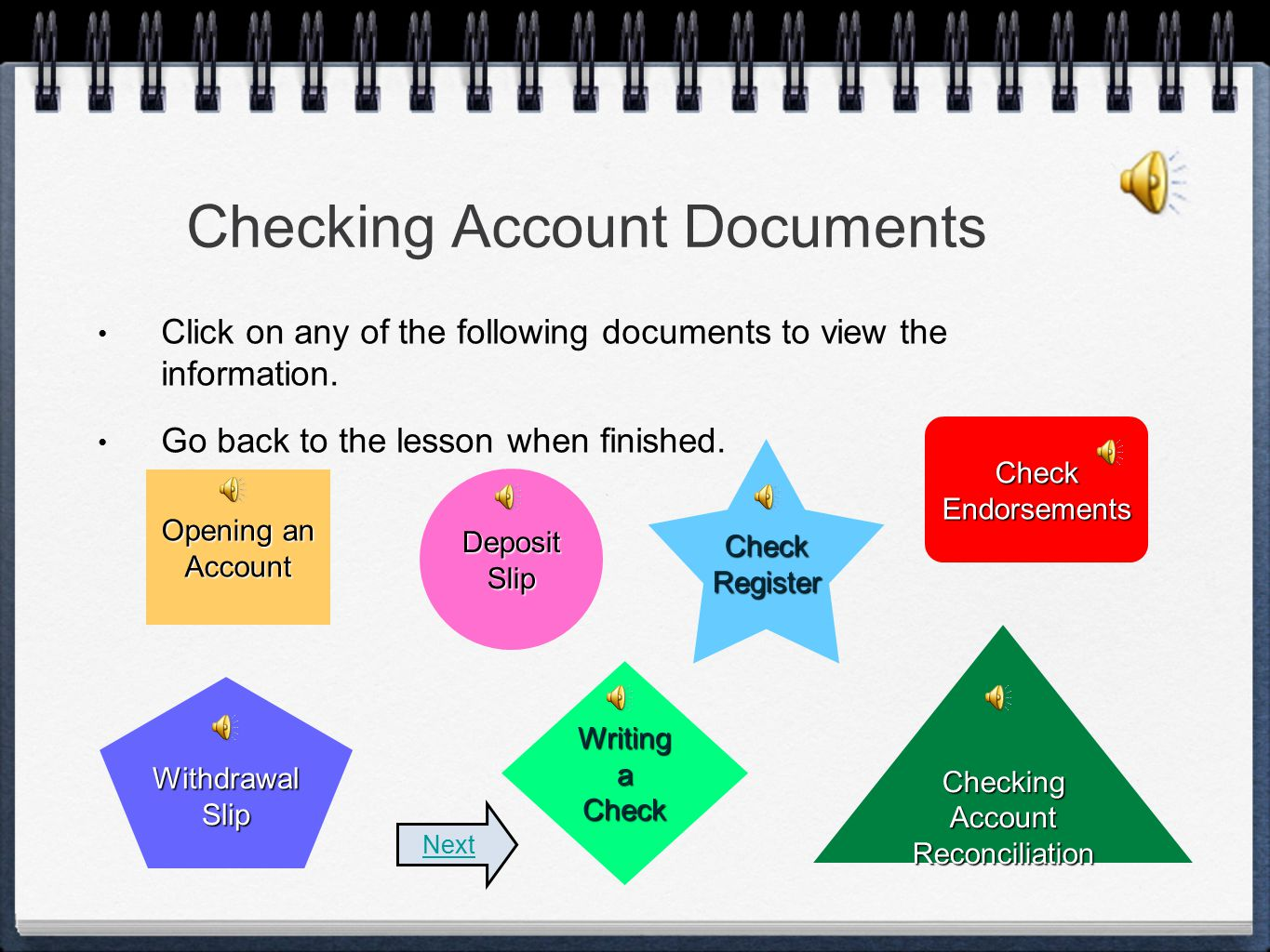Checking Account Documents Click on any of the following documents to view the information.