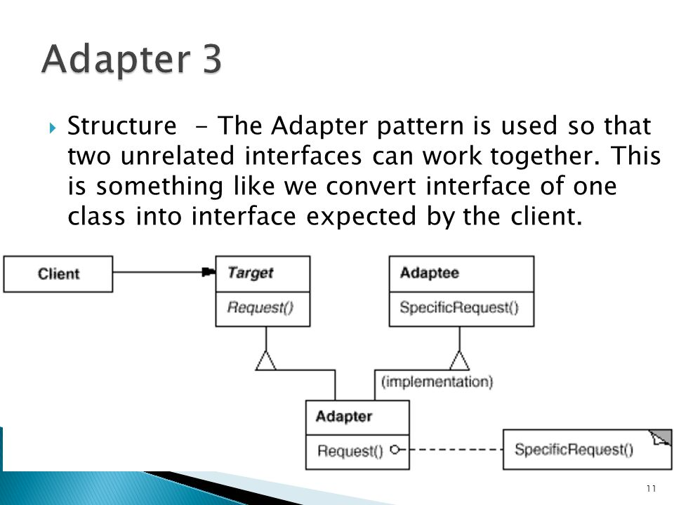  Structure - The Adapter pattern is used so that two unrelated interfaces can work together.