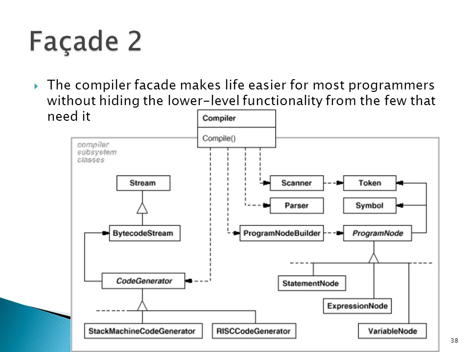  The compiler facade makes life easier for most programmers without hiding the lower-level functionality from the few that need it 38