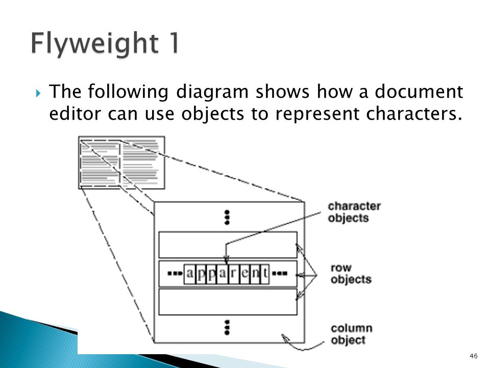  The following diagram shows how a document editor can use objects to represent characters. 46