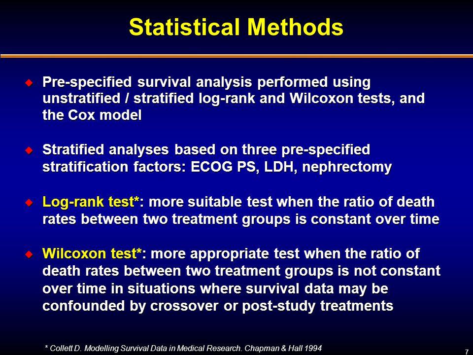 8 Patient Characteristics Characteristics Sunitinib (n=375) IFN-  (n=375) Median age, yrs (range)62 (27-87)59 (34-85) ECOG PS 0/1 (%)62/3861/39 Prior nephrectomy (%)9089 Sites of disease involvement (%) Lung Liver Bone 78 26 30 79 24 30 Number of metastatic sites (%) 1 ≥2 19 81 24 76 MSKCC risk factors* (%) 0 (favorable) 1-2 (intermediate)  3 (poor) 38 56 6 34 59 7 * Motzer et al.