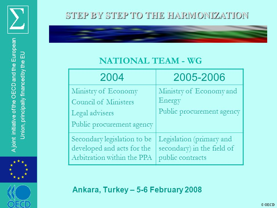 © OECD A joint initiative of the OECD and the European Union, principally financed by the EU Ankara, Turkey – 5-6 February 2008 STEP BY STEP TO THE HARMONIZATION NATIONAL TEAM - WG 20042005-2006 Ministry of Economy Council of Ministers Legal advisers Public procurement agency Ministry of Economy and Energy Public procurement agency Secondary legislation to be developed and acts for the Arbitration within the PPA Legislation (primary and secondary) in the field of public contracts