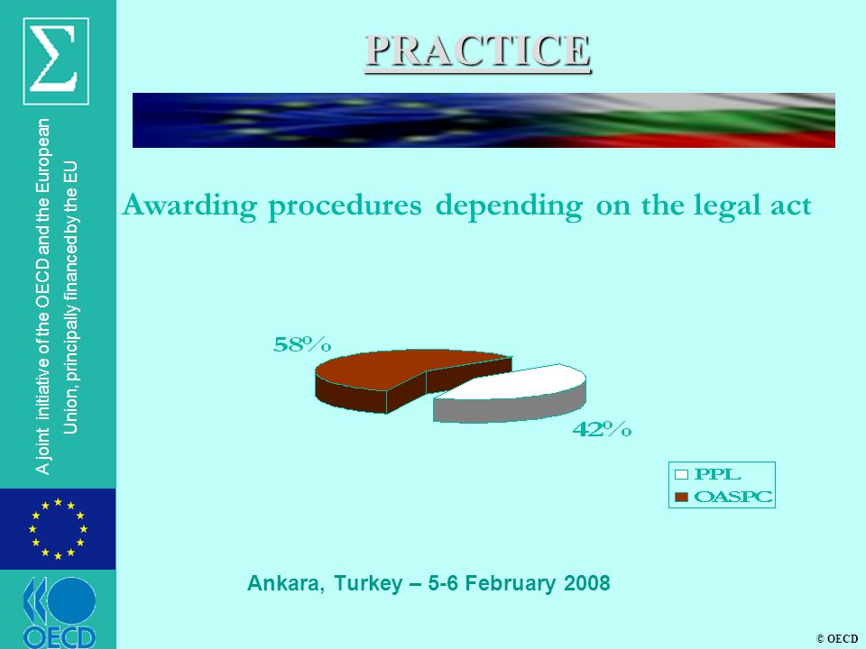 © OECD A joint initiative of the OECD and the European Union, principally financed by the EU Ankara, Turkey – 5-6 February 2008 PRACTICE Awarding proc