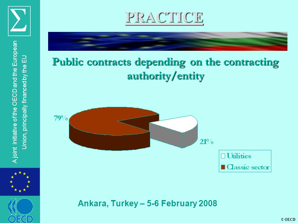 © OECD A joint initiative of the OECD and the European Union, principally financed by the EU Ankara, Turkey – 5-6 February 2008 PRACTICE Public contra