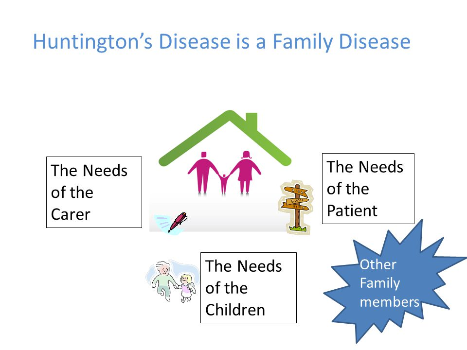 Huntington's Disease is a Family Disease The Needs of the Patient The Needs of the Carer The Needs of the Children Other Family members
