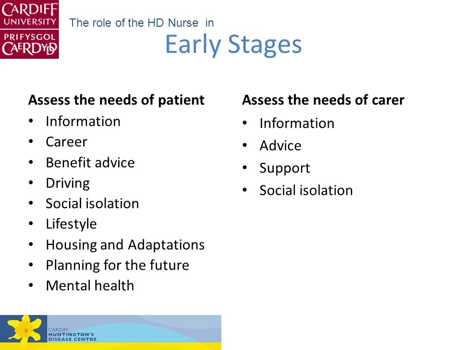 Early Stages Assess the needs of patient Information Career Benefit advice Driving Social isolation Lifestyle Housing and Adaptations Planning for the