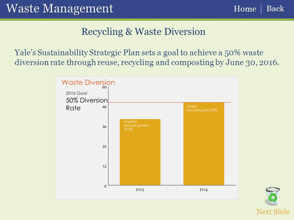 Waste Management Waste Management Next Slide Home Home Back Back Yale's Sustainability Strategic Plan sets a goal to achieve a 50% waste diversion rate through reuse, recycling and composting by June 30, 2016.