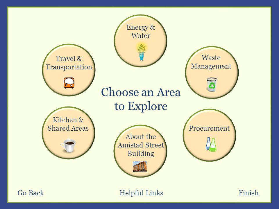 Choose an Area to Explore Energy & Water Waste Management Procurement Kitchen & Shared Areas Travel & Transportation Helpful Links Finish About the Amistad Street Building Go Back
