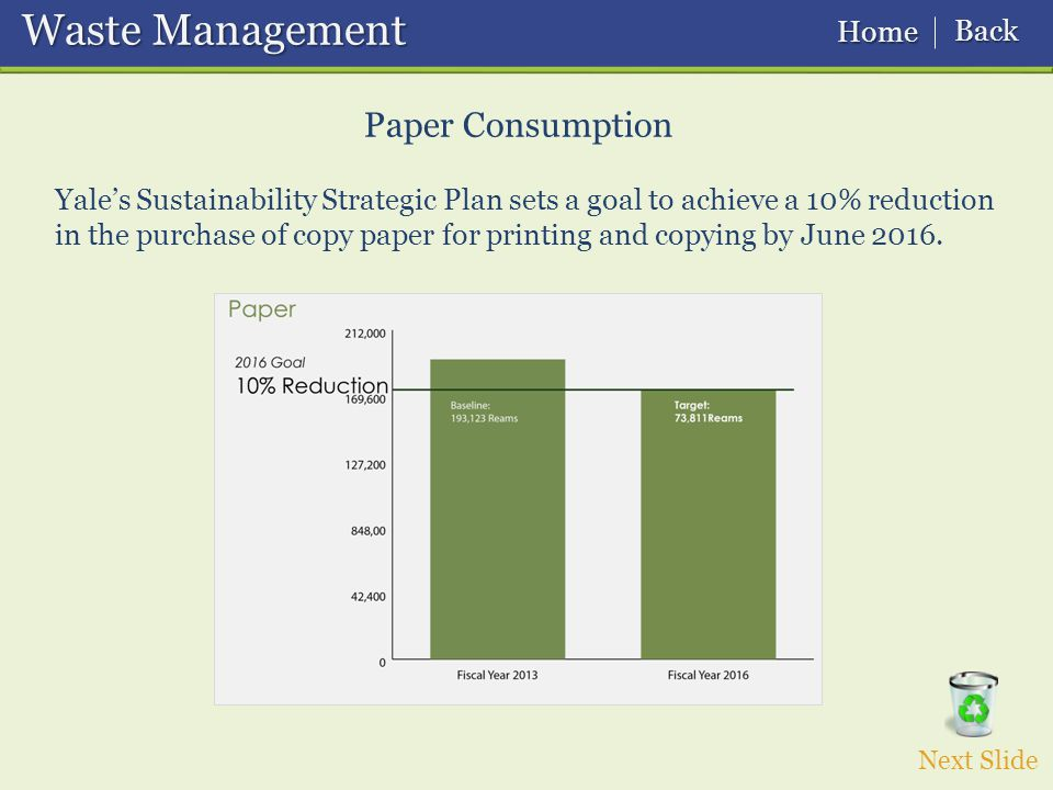 Waste Management Waste Management Next Slide Home Home Back Back Yale's Sustainability Strategic Plan sets a goal to achieve a 10% reduction in the purchase of copy paper for printing and copying by June 2016.