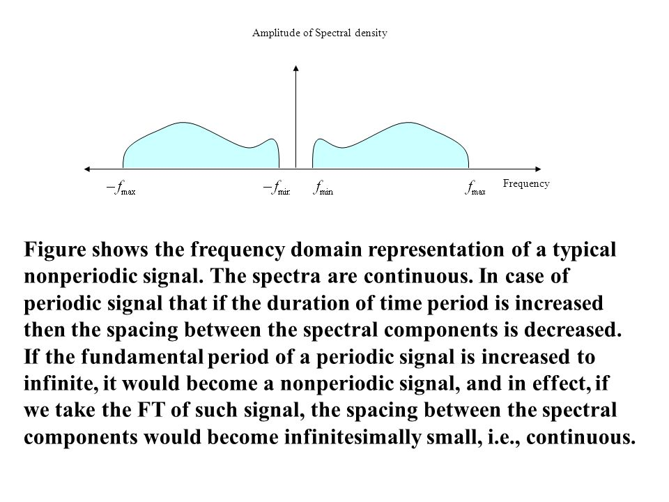 Frequency Amplitude of Spectral density Figure shows the frequency domain representation of a typical nonperiodic signal. The spectra are continuous.