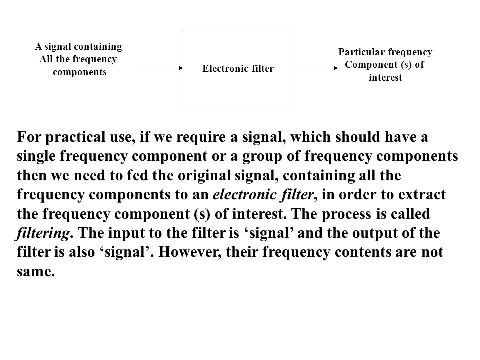 Time Amplitude Time Amplitude Time Amplitude DC Signal (frequency = 0) Time Amplitude C B A D T 0 0 0 0 0 0 (a) (b) (c) (d) Illustration of some of the typical signals as far as their frequency contents are concerned.