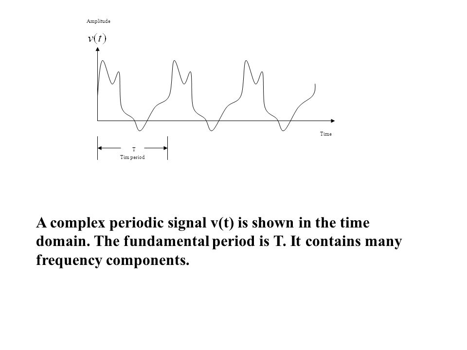 Amplitude Time T Tim period A complex periodic signal v(t) is shown in the time domain. The fundamental period is T. It contains many frequency compon