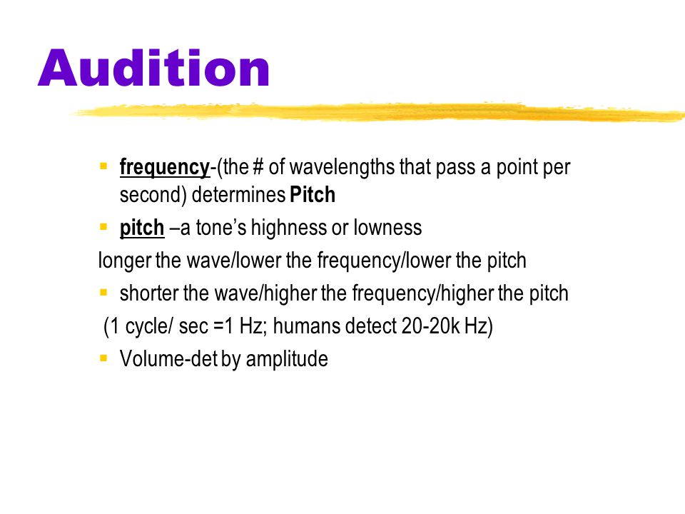 The Intensity of Some Common Sounds