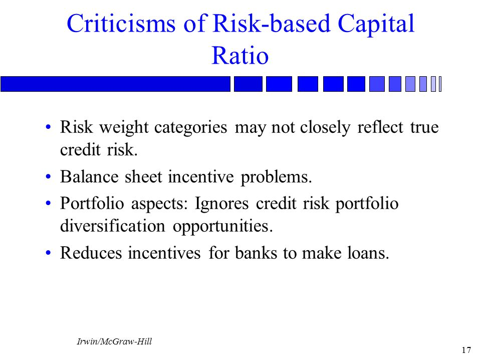 Irwin/McGraw-Hill 17 Criticisms of Risk-based Capital Ratio Risk weight categories may not closely reflect true credit risk.