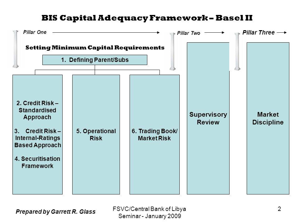 FSVC/Central Bank of Libya Seminar - January 2009 2 BIS Capital Adequacy Framework – Basel II 1.