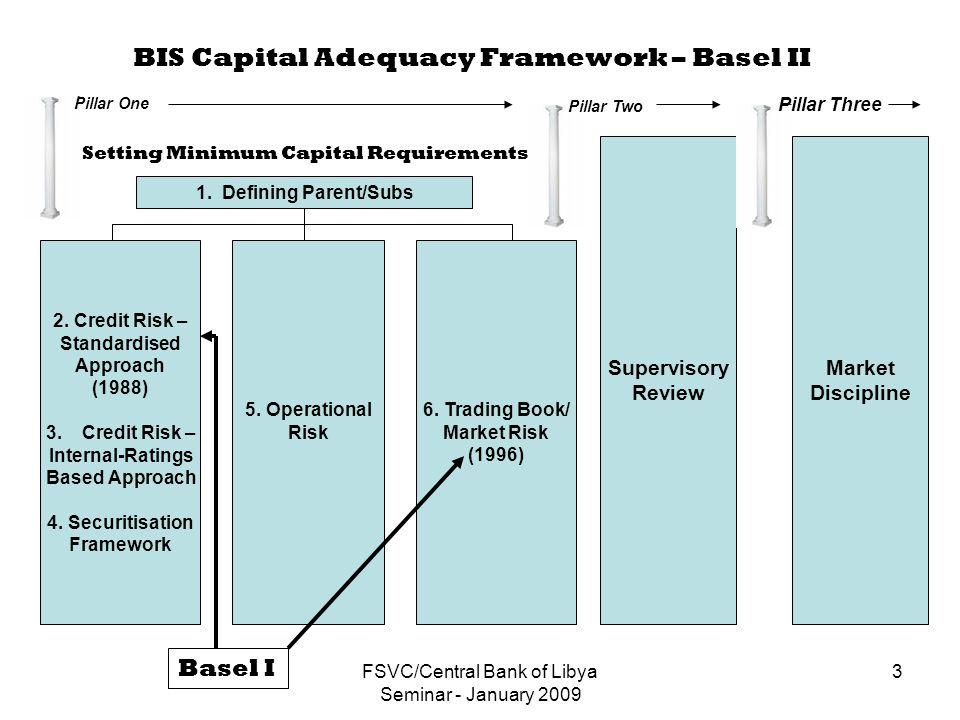 FSVC/Central Bank of Libya Seminar - January 2009 3 BIS Capital Adequacy Framework – Basel II 1.
