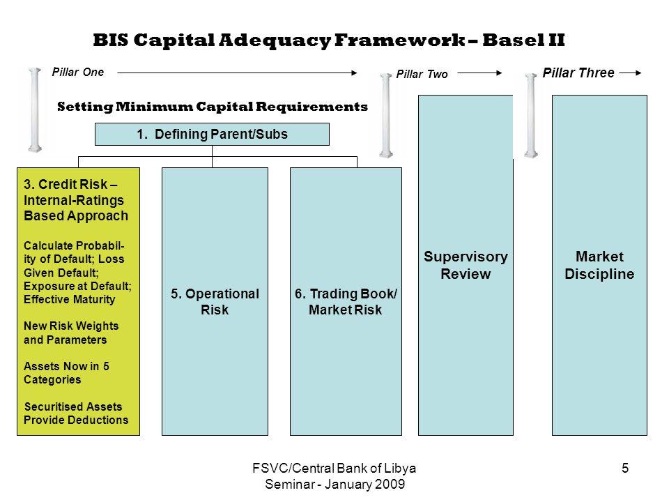FSVC/Central Bank of Libya Seminar - January 2009 5 BIS Capital Adequacy Framework – Basel II 1.