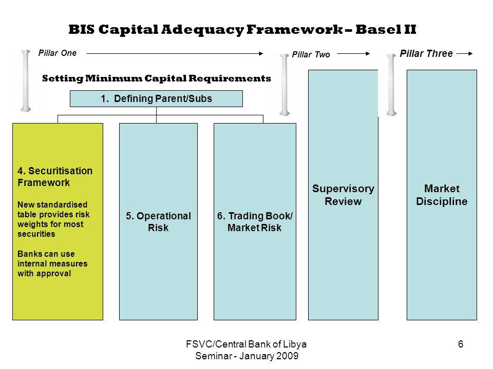 FSVC/Central Bank of Libya Seminar - January 2009 6 BIS Capital Adequacy Framework – Basel II 1.
