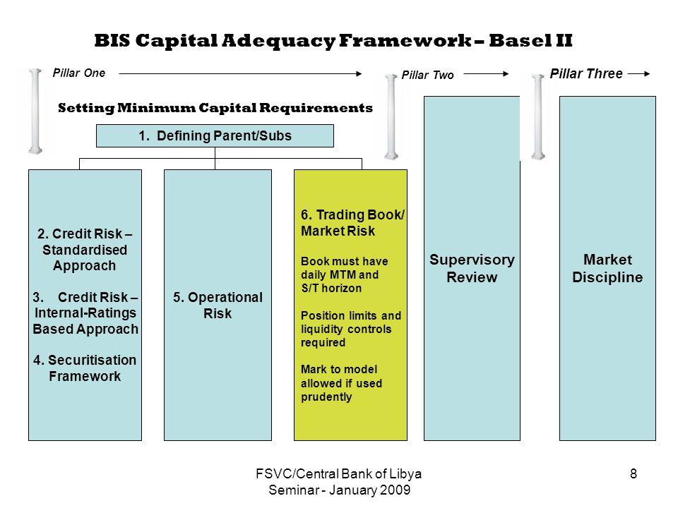 FSVC/Central Bank of Libya Seminar - January 2009 8 BIS Capital Adequacy Framework – Basel II 1.