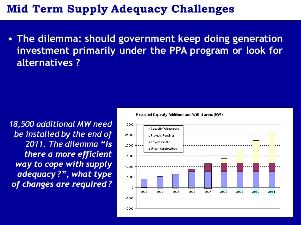 15 Mid Term Supply Adequacy Challenges The dilemma: should government keep doing generation investment primarily under the PPA program or look for alternatives .