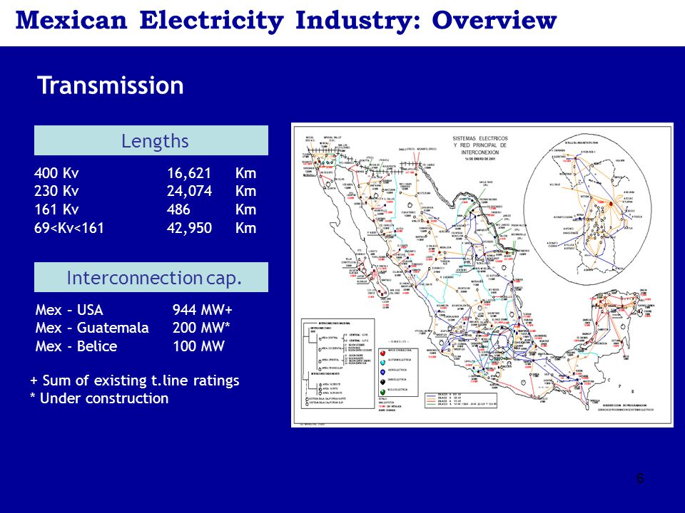 6 Mexican Electricity Industry: Overview Transmission 400 Kv 16,621 Km 230 Kv24,074 Km 161 Kv 486 Km 69<Kv<161 42,950 Km Lengths Mex – USA944 MW+ Mex – Guatemala200 MW* Mex - Belice100 MW Interconnection cap.