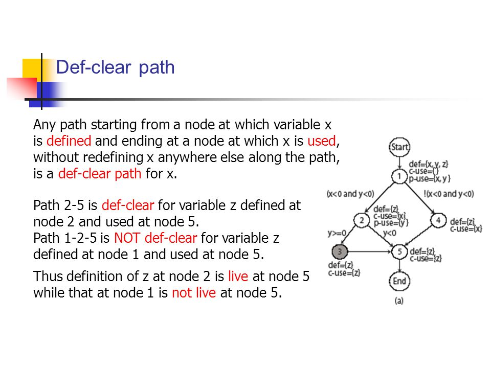 Def-clear path Any path starting from a node at which variable x is defined and ending at a node at which x is used, without redefining x anywhere else along the path, is a def-clear path for x.
