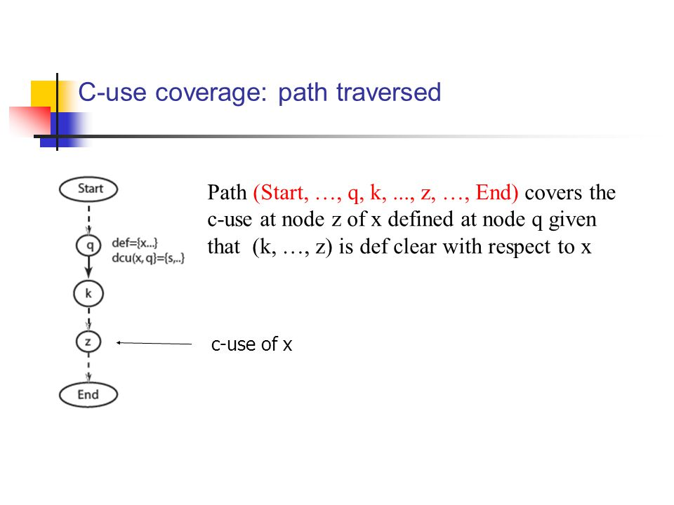 C-use coverage: path traversed Path (Start, …, q, k,..., z, …, End) covers the c-use at node z of x defined at node q given that (k, …, z) is def clear with respect to x c-use of x