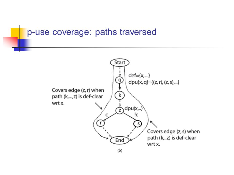 p-use coverage: paths traversed