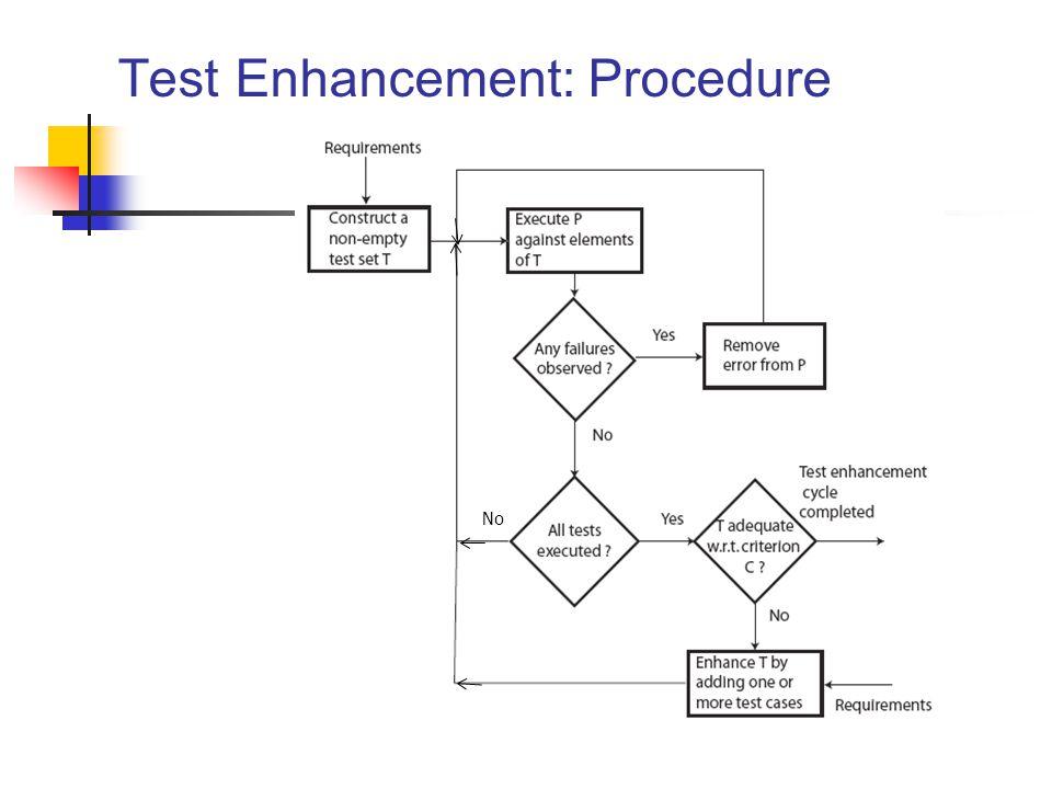 Test Enhancement: Procedure No