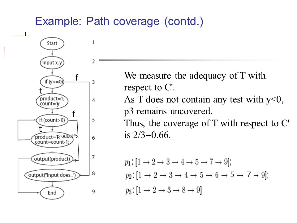 Example: Path coverage (contd.) We measure the adequacy of T with respect to C .