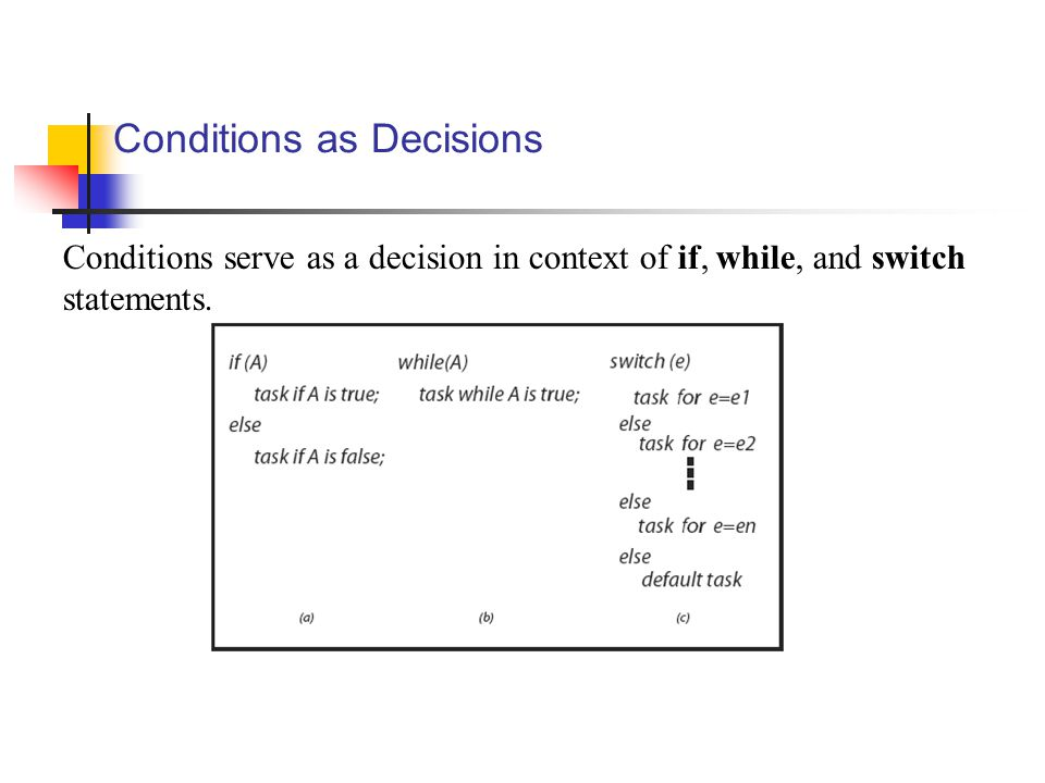 Conditions as Decisions Conditions serve as a decision in context of if, while, and switch statements.