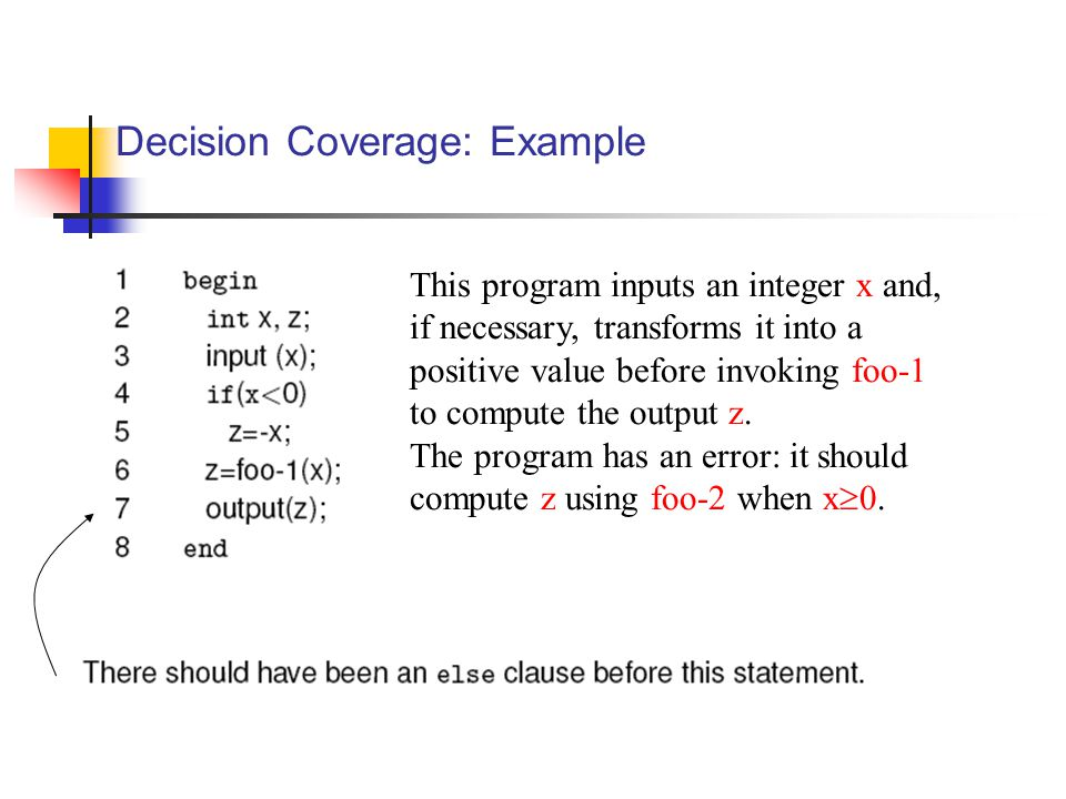 Decision Coverage: Example This program inputs an integer x and, if necessary, transforms it into a positive value before invoking foo-1 to compute the output z.