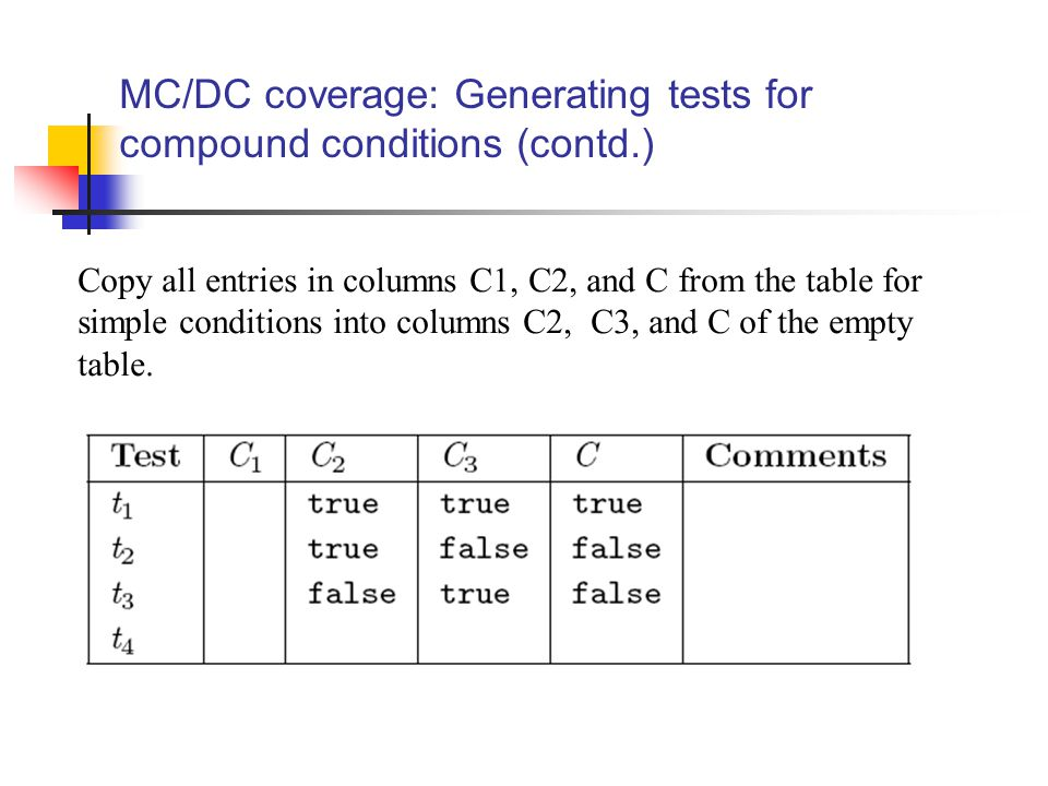 MC/DC coverage: Generating tests for compound conditions (contd.) Copy all entries in columns C1, C2, and C from the table for simple conditions into