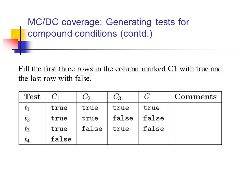 MC/DC coverage: Generating tests for compound conditions (contd.) Fill the first three rows in the column marked C1 with true and the last row with fa