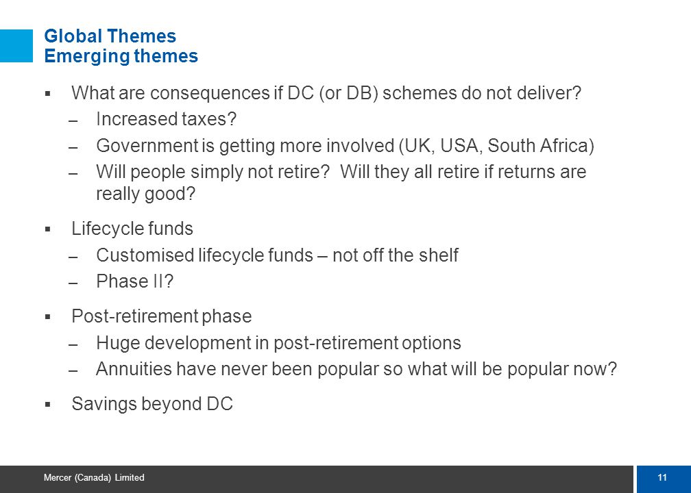 11 Mercer (Canada) Limited Global Themes Emerging themes  What are consequences if DC (or DB) schemes do not deliver.