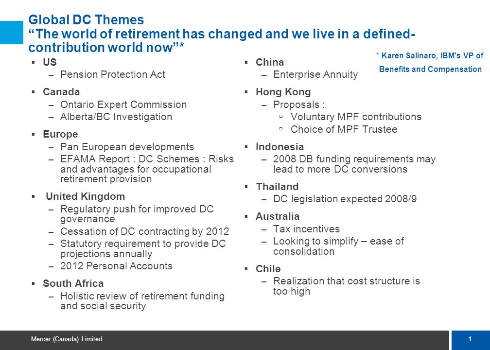 """1 Mercer (Canada) Limited Global DC Themes """"The world of retirement has changed and we live in a defined- contribution world now""""*  US – Pension Prot"""