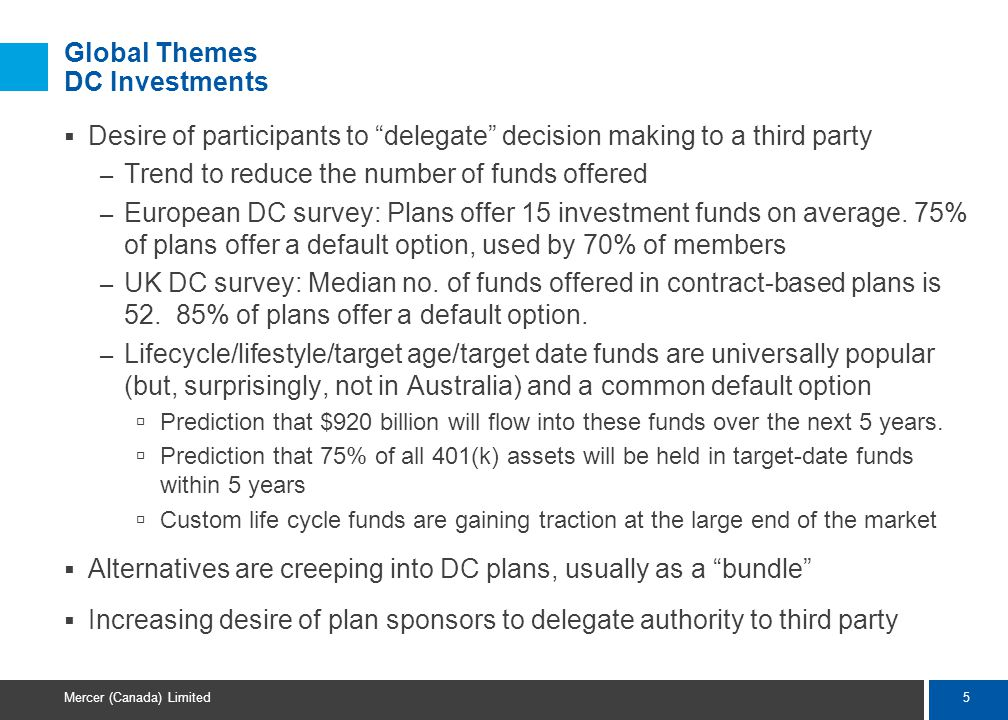 5 Mercer (Canada) Limited Global Themes DC Investments  Desire of participants to delegate decision making to a third party – Trend to reduce the number of funds offered – European DC survey: Plans offer 15 investment funds on average.