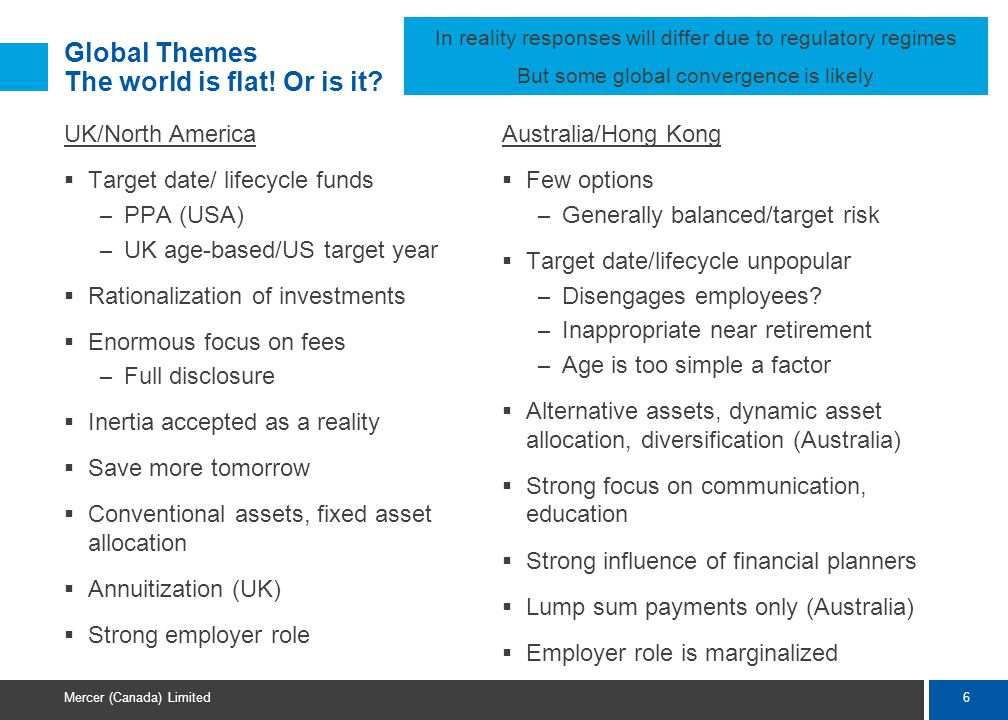 7 Mercer (Canada) Limited Global Themes Lessons from Australia (most mature DC market).