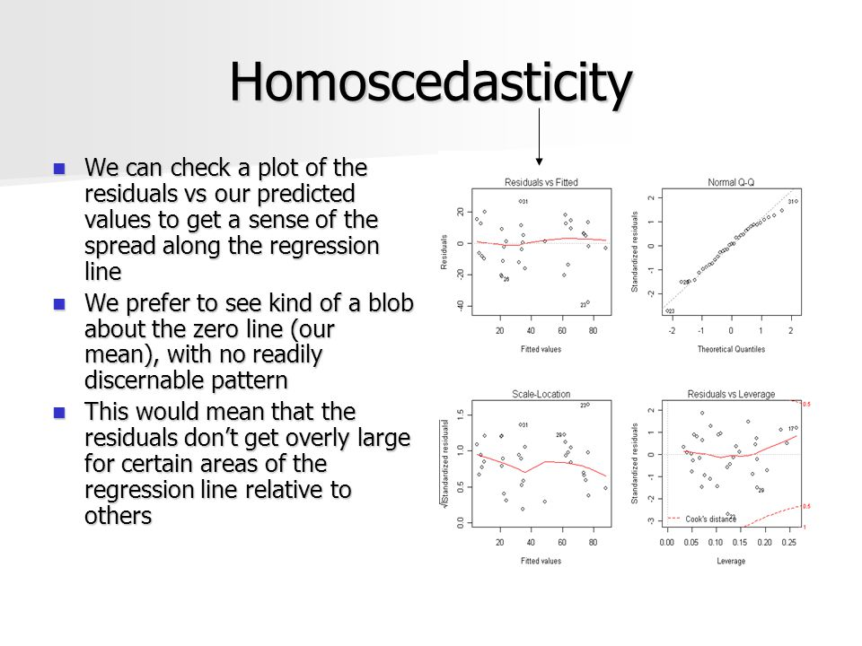 Homoscedasticity We can check a plot of the residuals vs our predicted values to get a sense of the spread along the regression line We can check a pl
