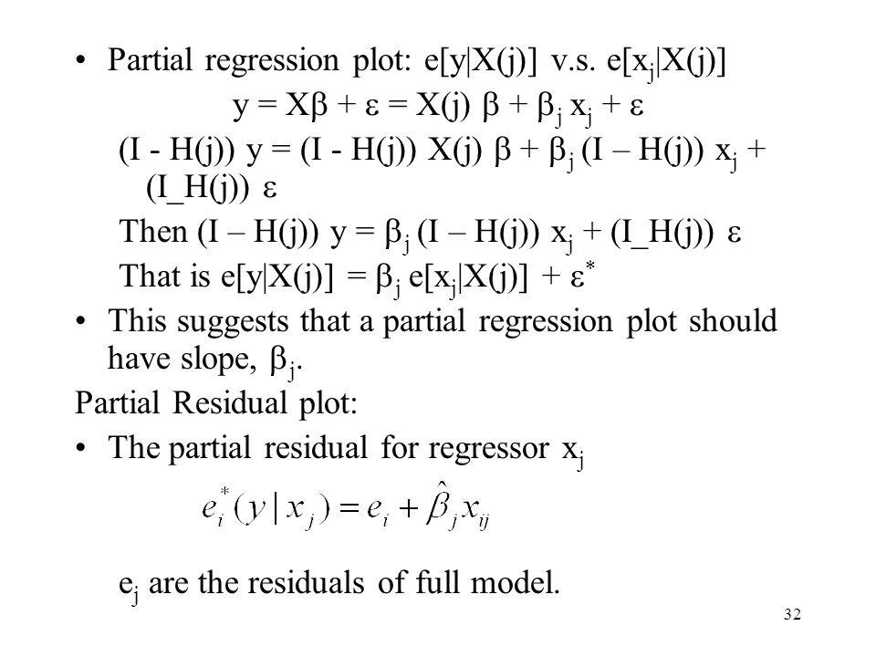 32 Partial regression plot: e[y|X(j)] v.s. e[x j |X(j)] y = X  +  = X(j)  +  j x j +  (I - H(j)) y = (I - H(j)) X(j)  +  j (I – H(j)) x j + (I_