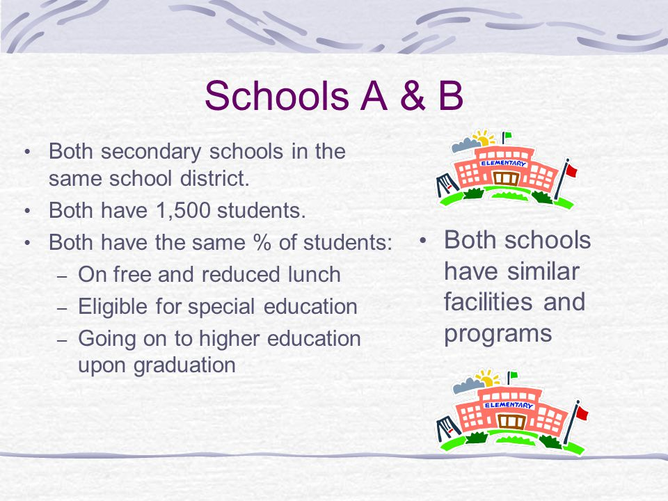 Schools A & B Both secondary schools in the same school district. Both have 1,500 students. Both have the same % of students: – On free and reduced lu