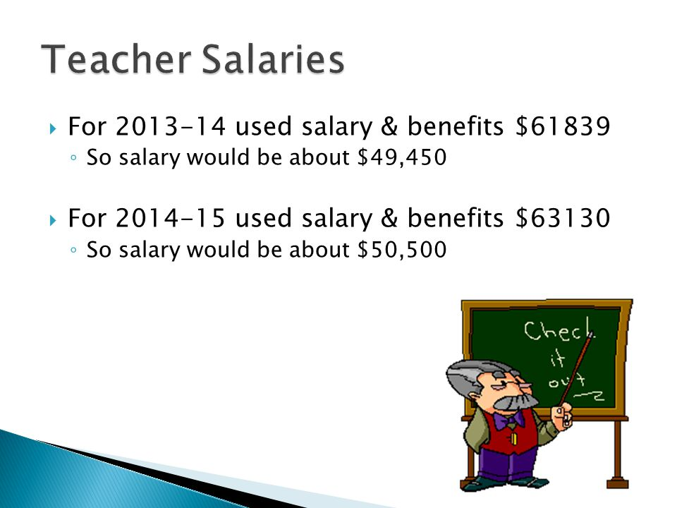 For 2013-14 used salary & benefits $61839 ◦ So salary would be about $49,450  For 2014-15 used salary & benefits $63130 ◦ So salary would be about $50,500