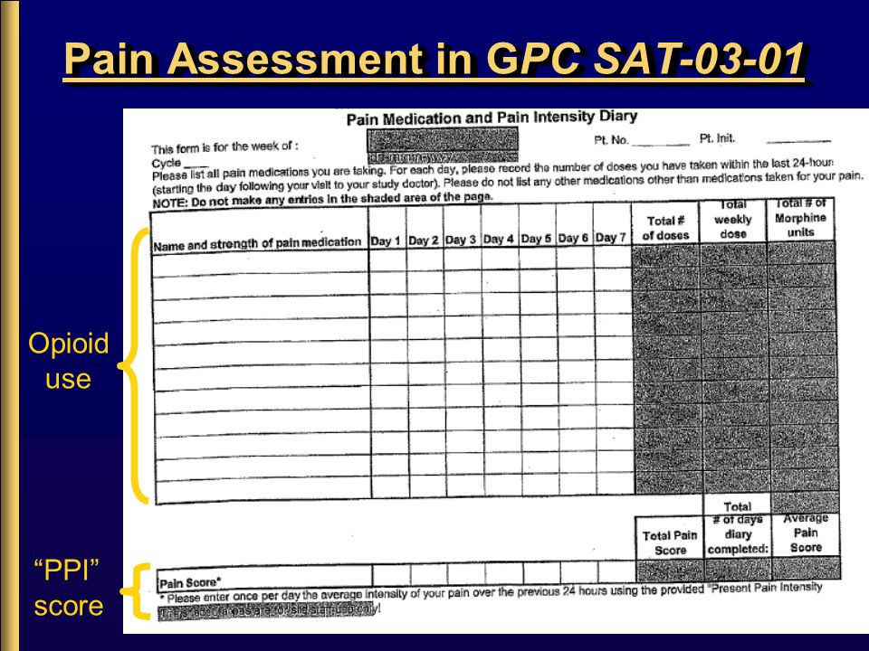 8 Pain Assessment in GPC SAT-03-01 Opioid use PPI score