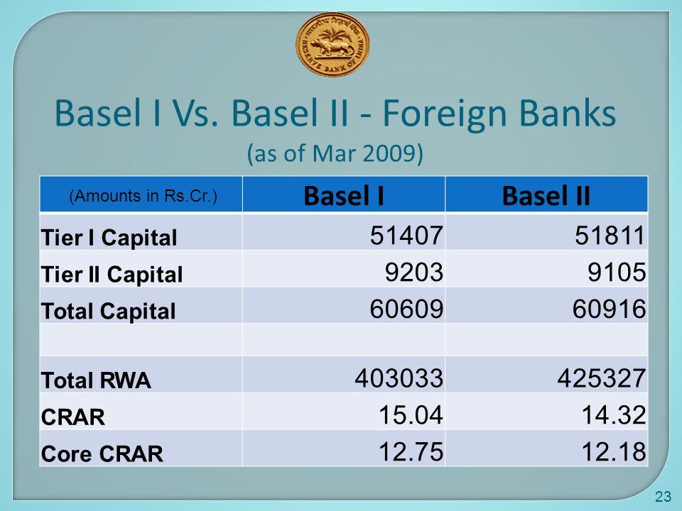 23 Basel I Vs.