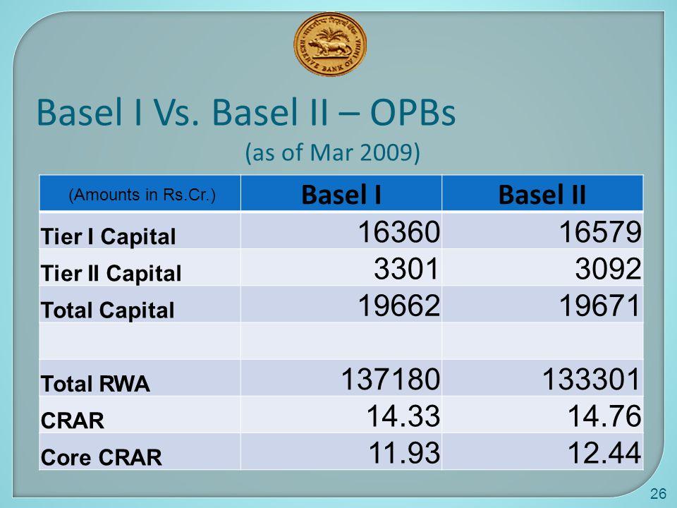 26 Basel I Vs.